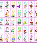 Bảng chữ cái hiragana, katakana
