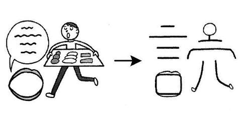 kanji 読