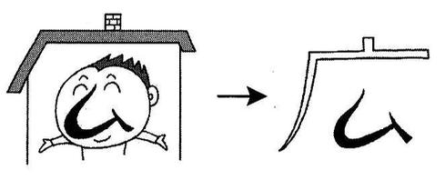 kanji 広