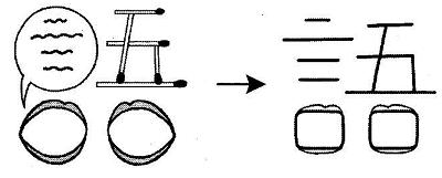 kanji 語