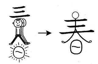 kanji 春