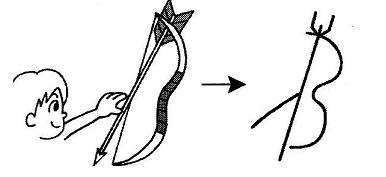 kanji 弟