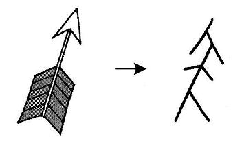 kanji 矢
