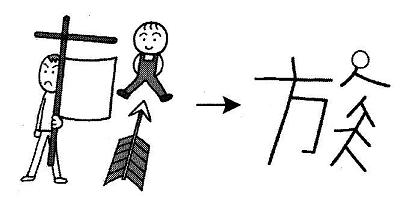 kanji 族