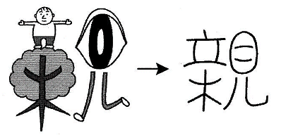 kanji 親