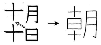 kanji 朝