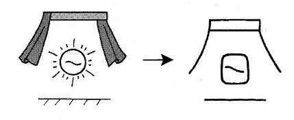 kanji 昼