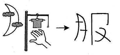 kanji 服