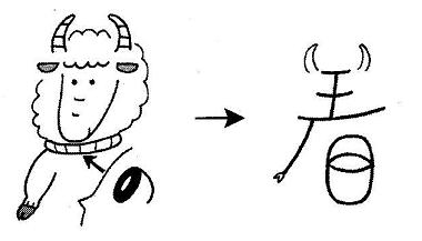 kanji 着