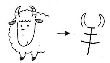 kanji 羊