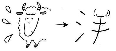 kanji 洋