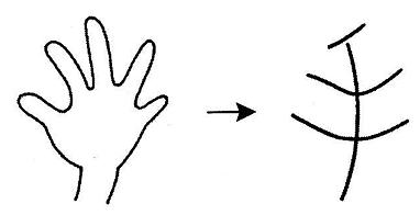 kanji 手