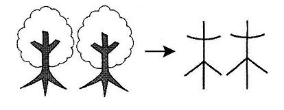 kanji 林