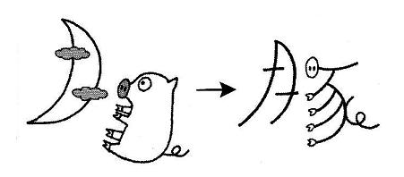 kanji 豚