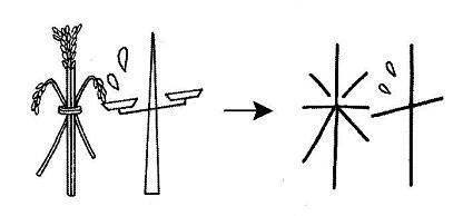 kanji 料