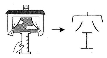 kanji 空