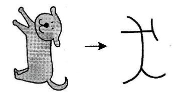 kanji 犬
