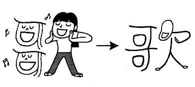 kanji 歌