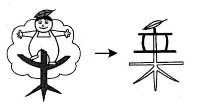kanji 乗