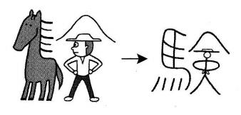 kanji 験
