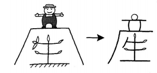 kanji 産