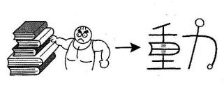 kanji 動