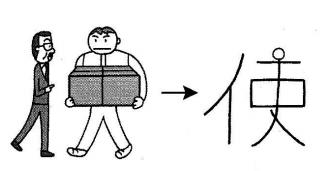 kanji 使
