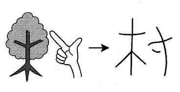 kanji 村