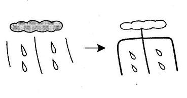 kanji 雨