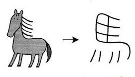 kanji 馬