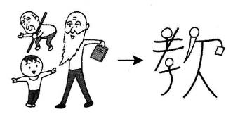 kanji 教