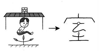 kanji 室
