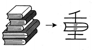 kanji 重