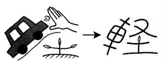 kanji 軽