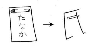 kanji 氏