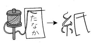 kanji 紙