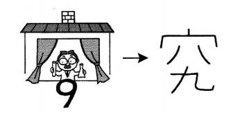kanji 究