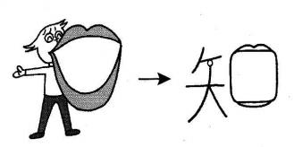 kanji 知