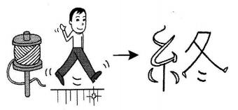 kanji 終