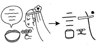 kanji 試