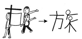 kanji 旅