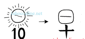 kanji 早