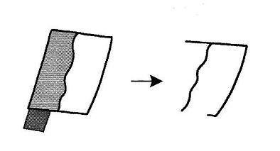 kanji 刀