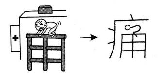 kanji 痛