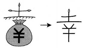kanji 幸