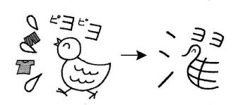 kanji 濯