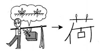 kanji 荷