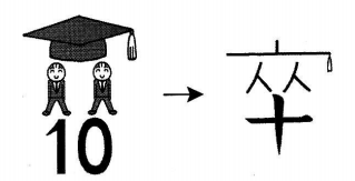 kanji 卒