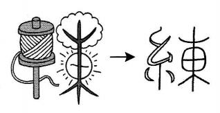 kanji 練
