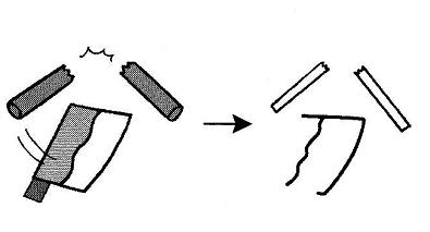 kanji 分